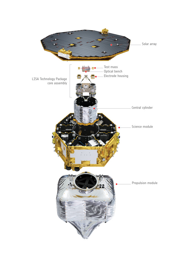 ESA_LISA_Pathfinder_ExplodedView_Annotated